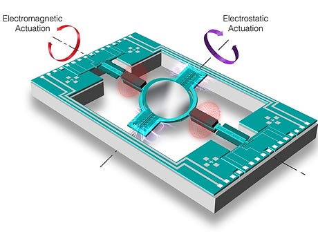 Schematic of Maradin's 2-D MEMS scanning micromirror chip. (Image by Maradin Ltd.)