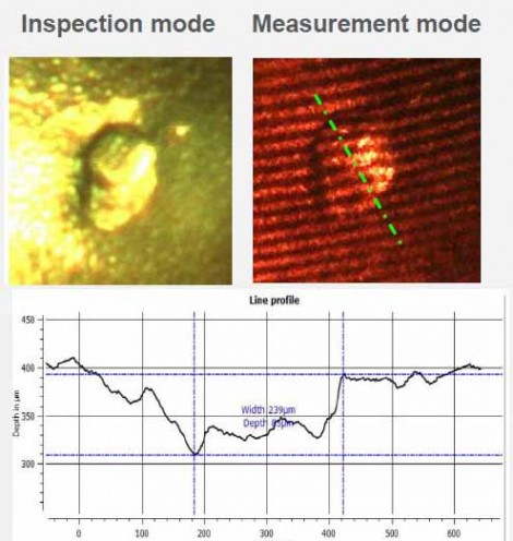 Endoscope locates and measures defect