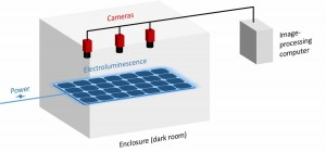 Solar Cell Inspection with Vision
