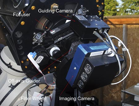 Equipment mounted on the Ritchey Chretien Cassegrain telescope. Image courtesy of Bob Fera.