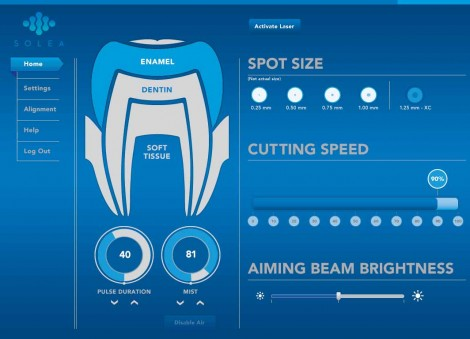 Convergent dental laser system stores numerous scanning patterns