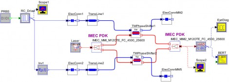 Layout of transmitter chip using TW-MZM
