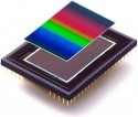 Continuously Variable Bandpass Filters for HSI