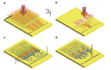 Nano-Optical Device Speeds Up Parallel Processing of Microprocessors