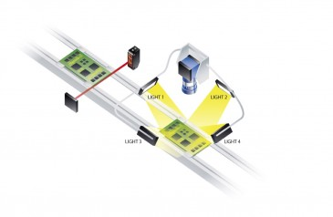 The Need for Precision Lighting Control in Machine Vision