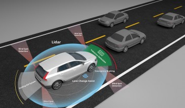 Laser Headlights in Autonomous Vehicles