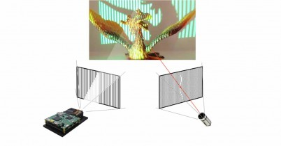 3D Scanning Using Structured Light