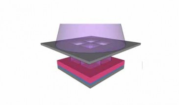 Lithography: A proven option for next-gen mobile OLED displays