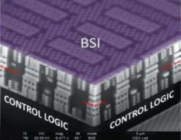 Hybrid Wafer Bonding: A 3D approach to boosting device performance