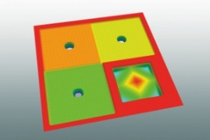 Fraunhofer ILT, Aachen, Germany Multiscale simulation for digitizing the USP structuring process of metallic foils