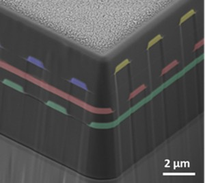 substrate-blind photonic integration on 3D photonic crystal U of Delaware
