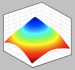 TASC - Thermal Analysis by Structural Characterization