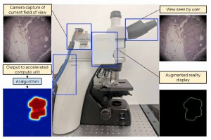 Hardware components of the Augmented Reality Microscope ARM system enable real-time capture of the field of view and display of information in the eyepiece of the microscope click to download