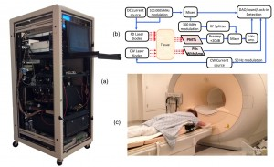 MRI near-infrared spectroscopy hybrid system for breast imaging by Dartmouth College