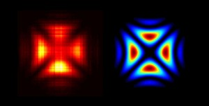 Hologram of a single photon reconstructed from raw measurements left and theoretically predicted right