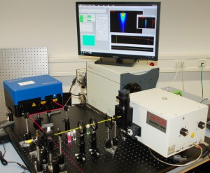 Experimental setup for timeresolved fluorescence spectroscopy