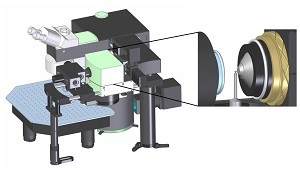 A schematic of the LaVison BioTec horizontal 2-photon microscope