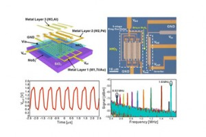 Five-stage ring oscillator based on a direct-coupled transistor logic technology, seamlessly integrated side-by-side on a single sheet of bilayer MoS2