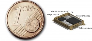 Coin-sized Scanner to Target Blindness