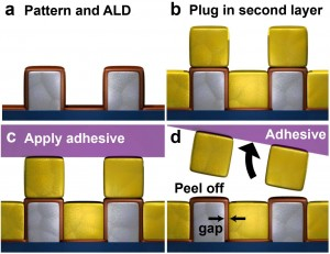 In a breakthrough study to improve the manufacturing of optical and electronic devices, University of Minnesota researchers introduced a new patterning technology, atomic layer lithography, based on a layering technique at the atomic level A layer of meta