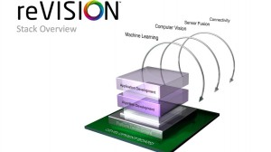Embedded Vision Summit 2017 Vision-guided machine learning with reVISION by Xilinx
