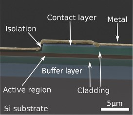 Researchers have fabricated the first set of mid-infrared laser diodes directly on microelectronics-compatible silicon substrates The image on the bottom shows the various layers of the laser in a close-up of the section marked in the top image Credit Eri