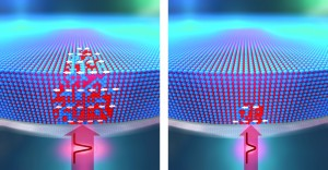 Laser light for writing and erasing informationa strong laser pulse disrupts the arrangement of atoms in an alloy and creates magnetic structures left A second, weaker, laser pulse allows the atoms to return to their original lattice sites right Image San