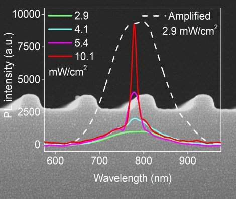 Grating nanostructure of the device and spectra performance under different pumping power