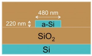 Amorphous silicon waveguide cross section The thickness of the SiO2 layer is 17 956m