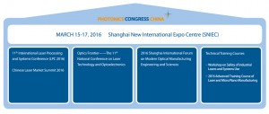 Photonics Congress China