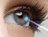 Global Optical Coherence Tomography for Ophthalmology Market by 2022