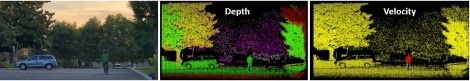 FMCW Lidar chip provides depth and velocity data
