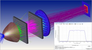 Zemax Software Holdings is a global provider of optical and illumination design software