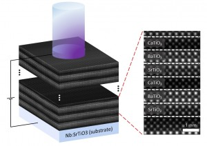 For their new approach, the researchers combined three crystal materials Foto Uni HalleYeseul Yun