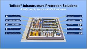 Tellabs Infrastructure Security Solution