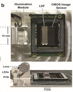 Top view and side view of the compact spectrometer for the smartphone science camera, comprised of an image sensor chip with a linear variable filter attached over the surface