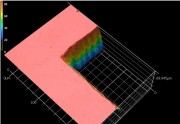 3D laser scanning confocal microscope image of a sapphire wafer 450 microns thick A square feature was machined in the wafer with an ultrafast laser while controlling the AOI with the Hybrid Hexapod The result is a wall taper angle of less than 05 degrees