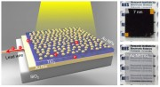 Left The newly developed photoelectrode, a sandwich of semiconductor layer TiO2 between gold film Au film and gold nanoparticles Au NPs The gold nanoparticles were partially inlaid onto the surface of the titanium dioxide thin-film to enhance light absorp