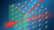 Routing of light in a liquid crystal by a magnetic field The trajectory of the light can be rapidly changed by changing the orientation of the magnetic field