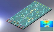 Researchers created the first thermally tunable optical switch using a silicon carbide-on-insulator platform The schematic image shows their concept for a quantum photonics integrated circuit chip that includes the circular microring resonators and microh